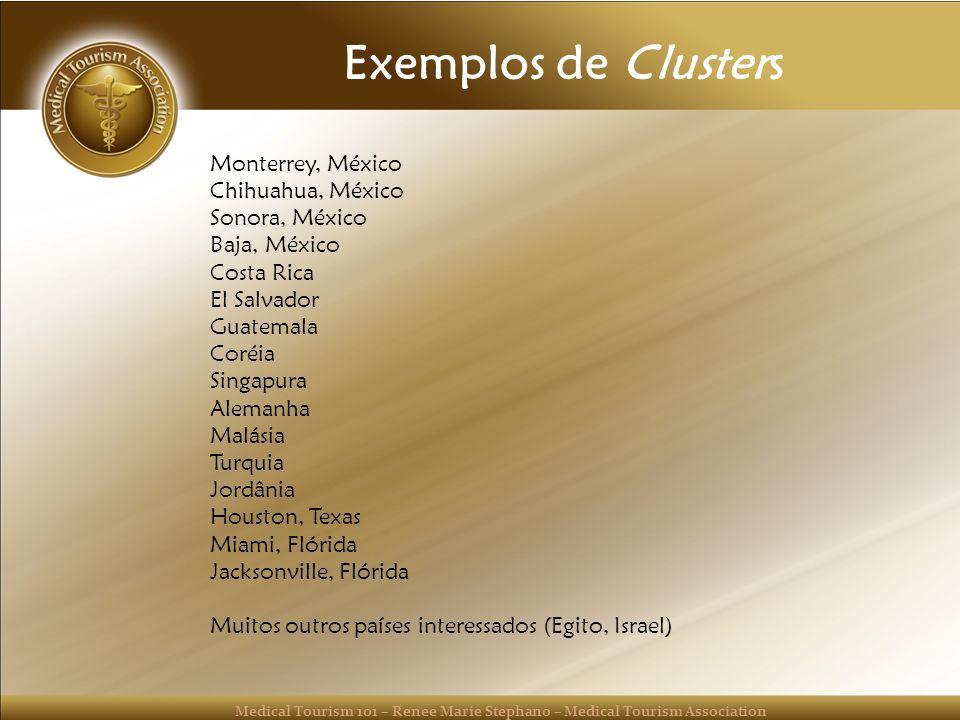 Exemplos de Clusters