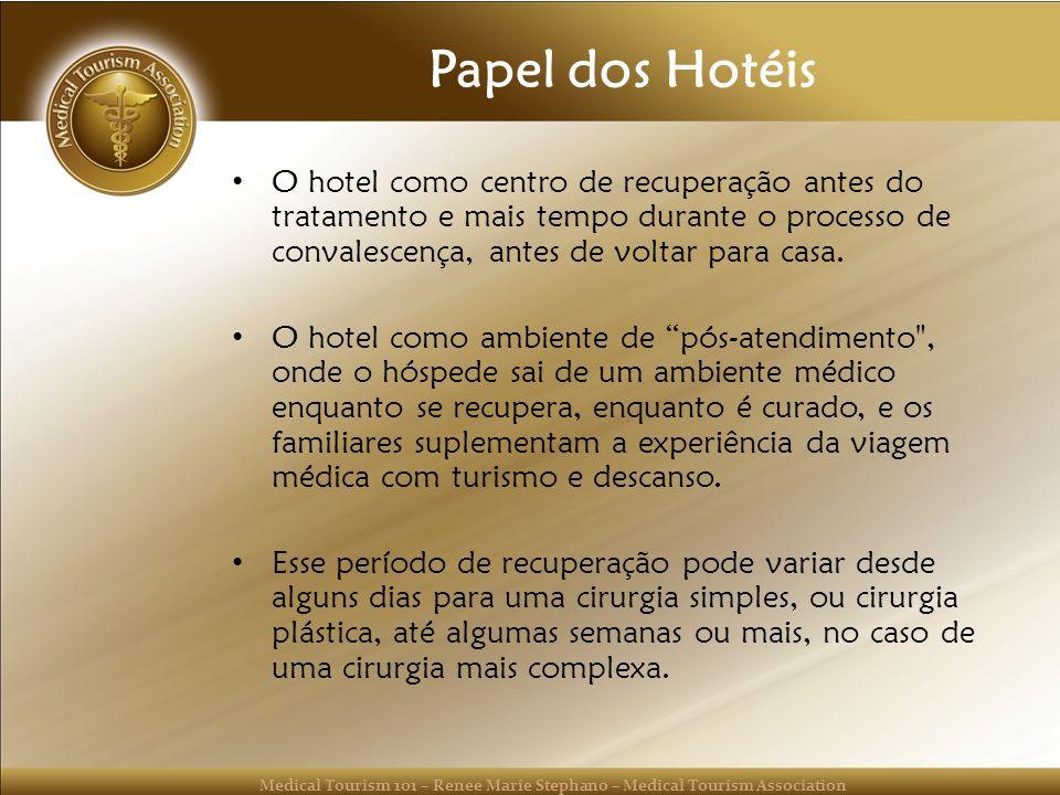 Papel dos Hotéis O hotel como centro de recuperação antes do tratamento e mais tempo durante o processo de convalescença, antes de voltar para casa.