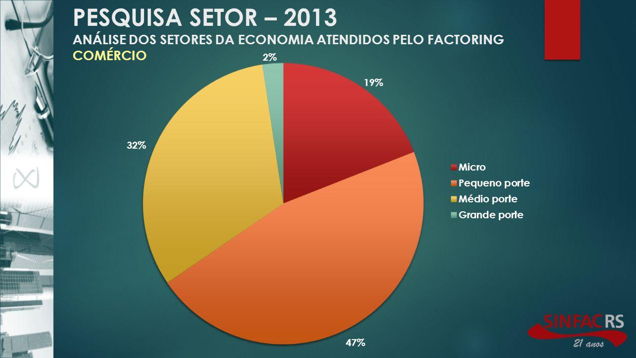 PESQUISA SETOR – 2013 ANÁLISE DOS SETORES DA ECONOMIA ATENDIDOS PELO FACTORING COMÉRCIO
