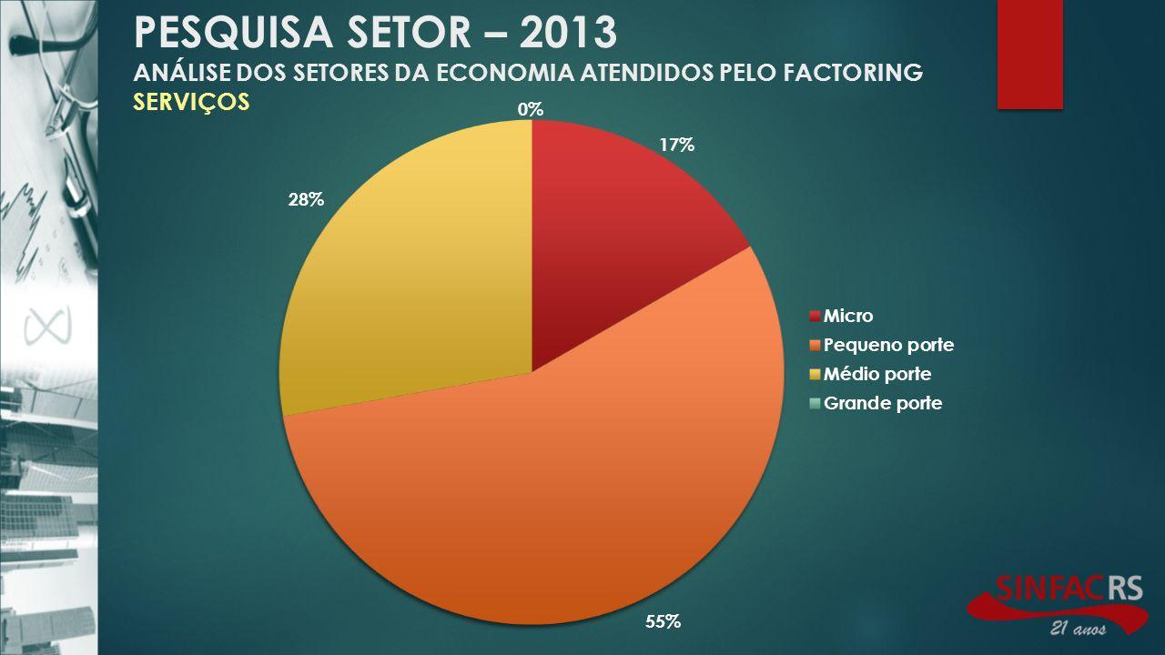 PESQUISA SETOR – 2013 ANÁLISE DOS SETORES DA ECONOMIA ATENDIDOS PELO FACTORING SERVIÇOS
