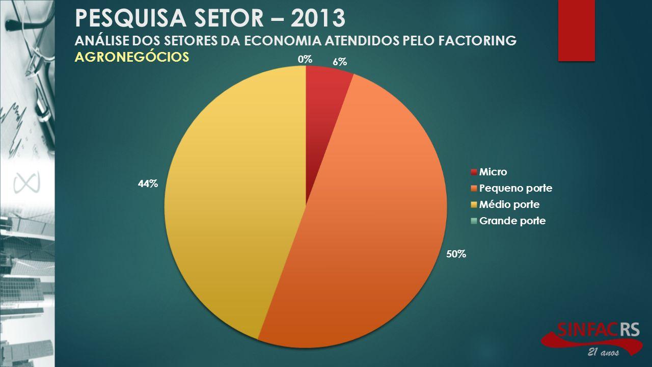 PESQUISA SETOR – 2013 ANÁLISE DOS SETORES DA ECONOMIA ATENDIDOS PELO FACTORING AGRONEGÓCIOS