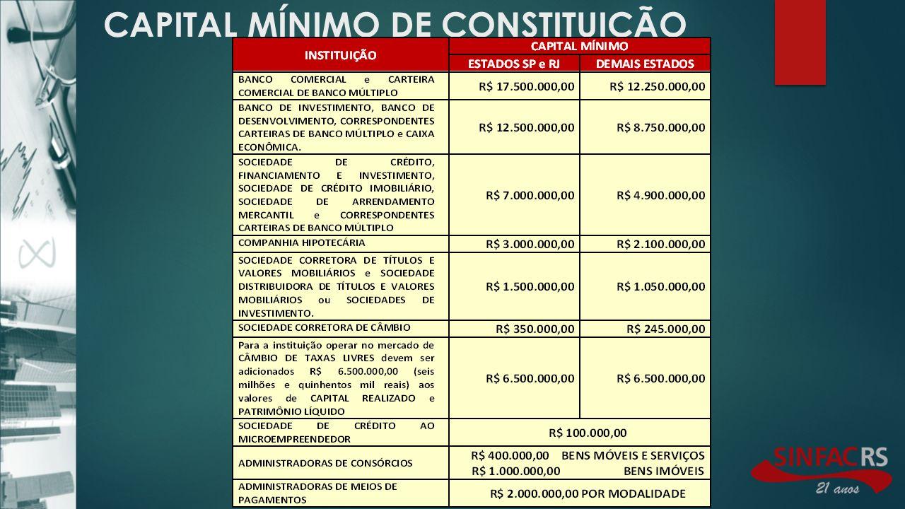 CAPITAL MÍNIMO DE CONSTITUIÇÃO
