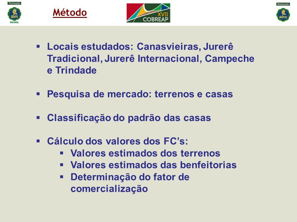 Método Locais estudados: Canasvieiras, Jurerê Tradicional, Jurerê Internacional, Campeche e Trindade.