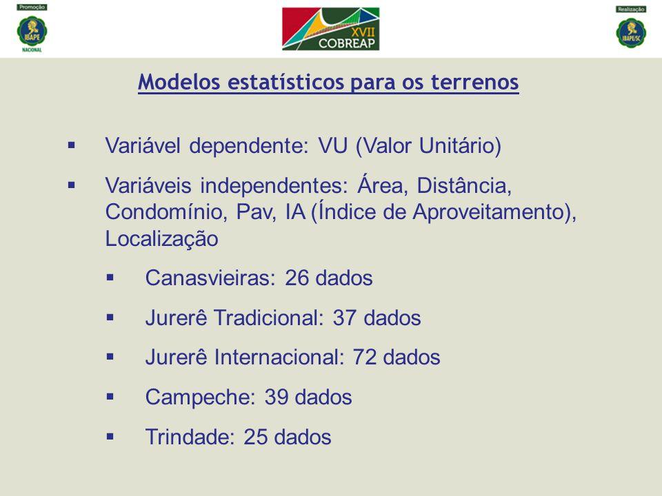 Modelos estatísticos para os terrenos