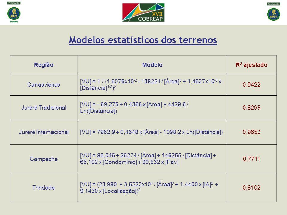 Modelos estatísticos dos terrenos