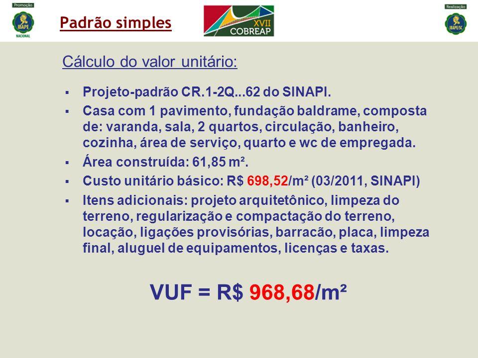VUF = R$ 968,68/m² Padrão simples Cálculo do valor unitário: