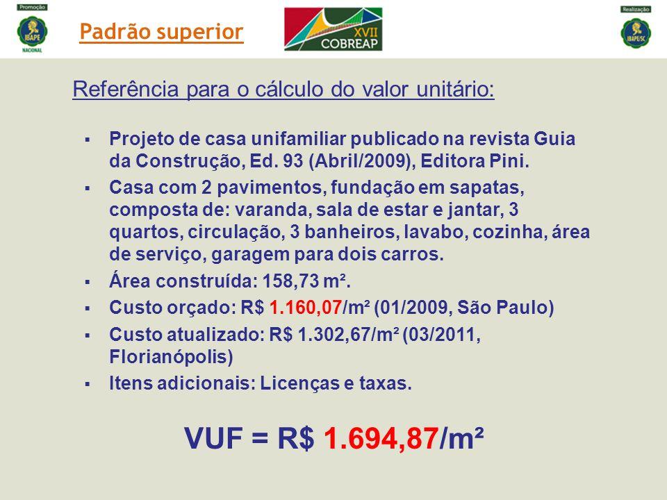 VUF = R$ 1.694,87/m² Padrão superior