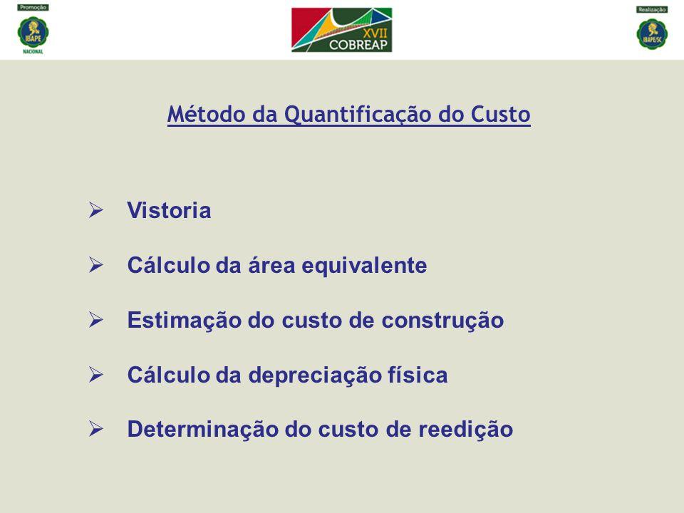 Método da Quantificação do Custo