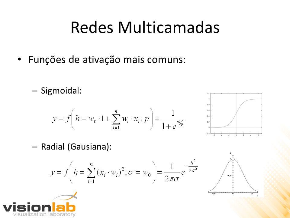 Redes Multicamadas Funções de ativação mais comuns: Sigmoidal: