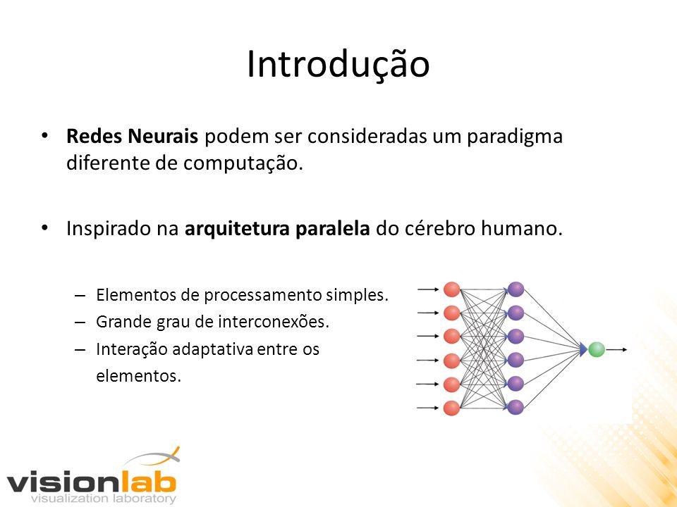 Introdução Redes Neurais podem ser consideradas um paradigma diferente de computação. Inspirado na arquitetura paralela do cérebro humano.