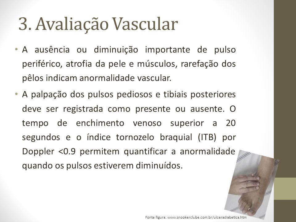 Fonte figura: www.snookerclube.com.br/ulceradiabetica.htm