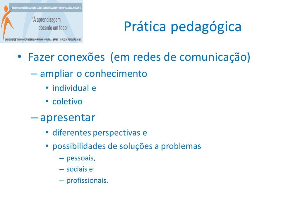 Prática pedagógica Fazer conexões (em redes de comunicação) apresentar