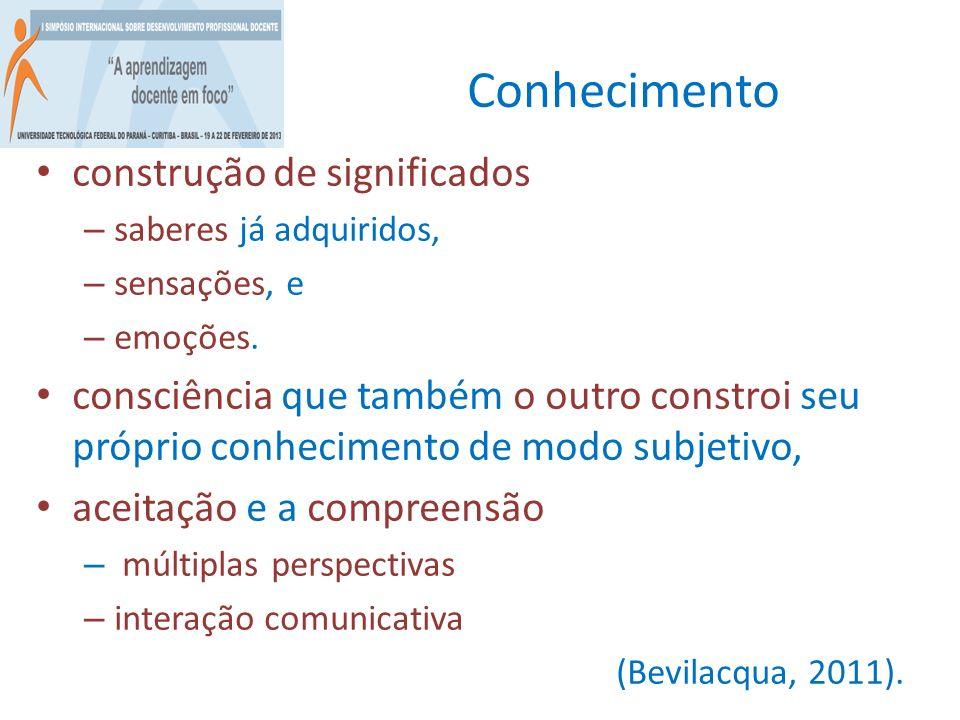 Conhecimento construção de significados