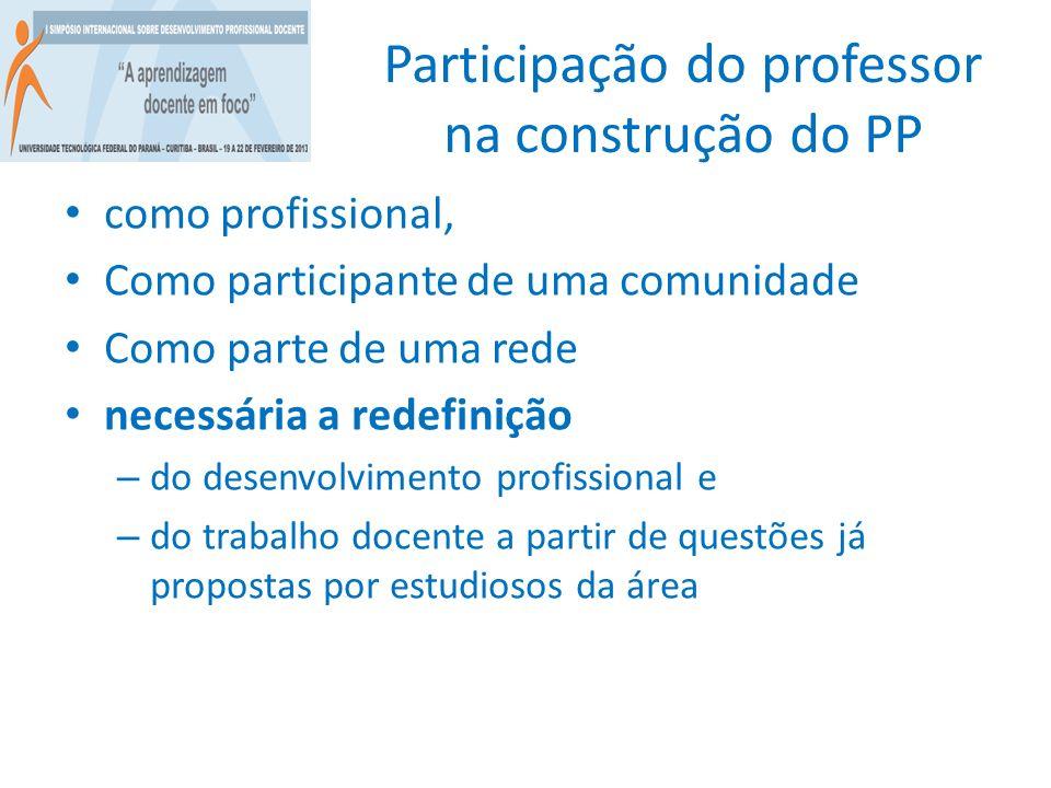 Participação do professor na construção do PP