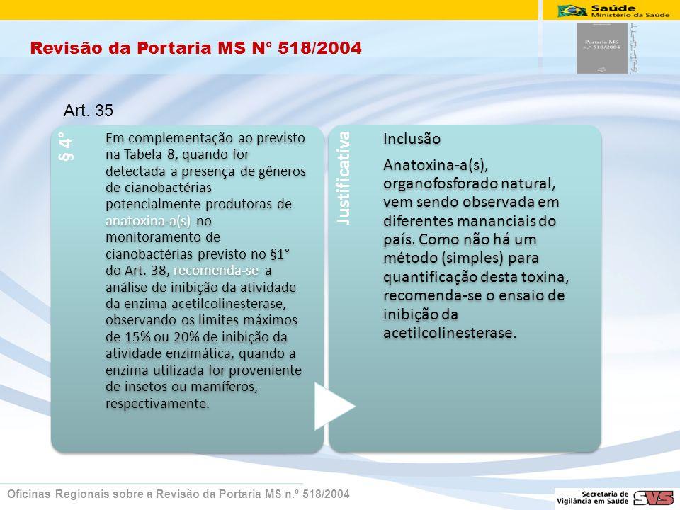 § 4° Justificativa Revisão da Portaria MS N° 518/2004 Inclusão