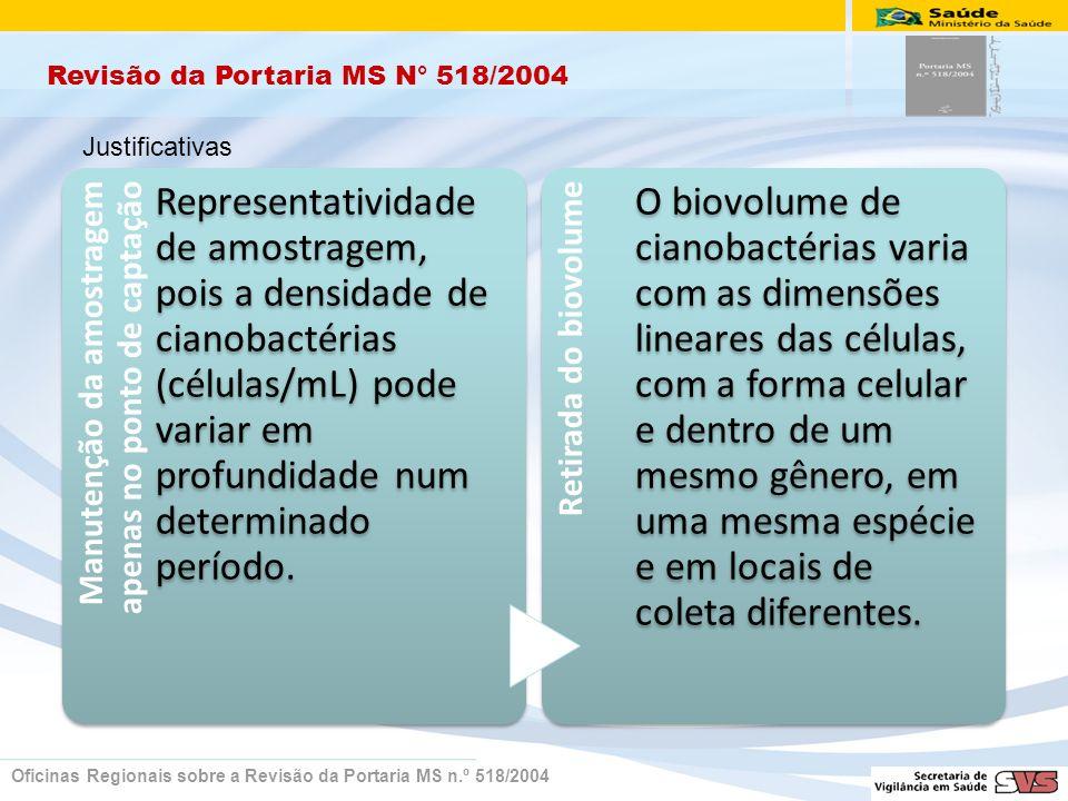 Revisão da Portaria MS N° 518/2004