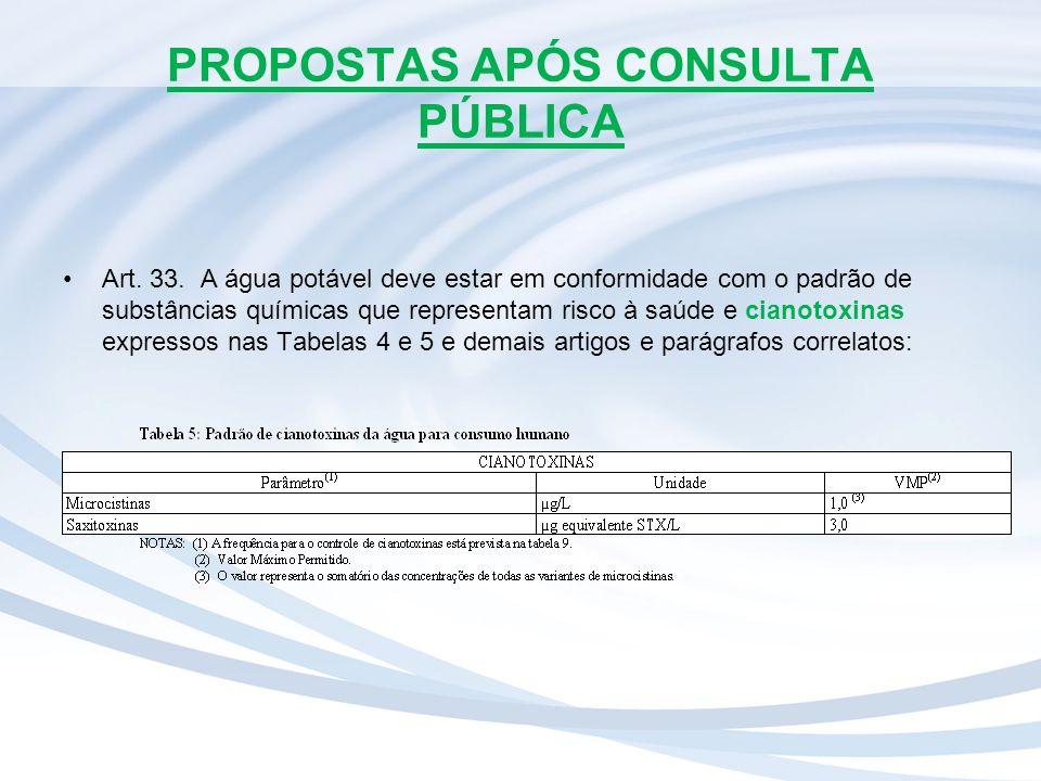 PROPOSTAS APÓS CONSULTA PÚBLICA