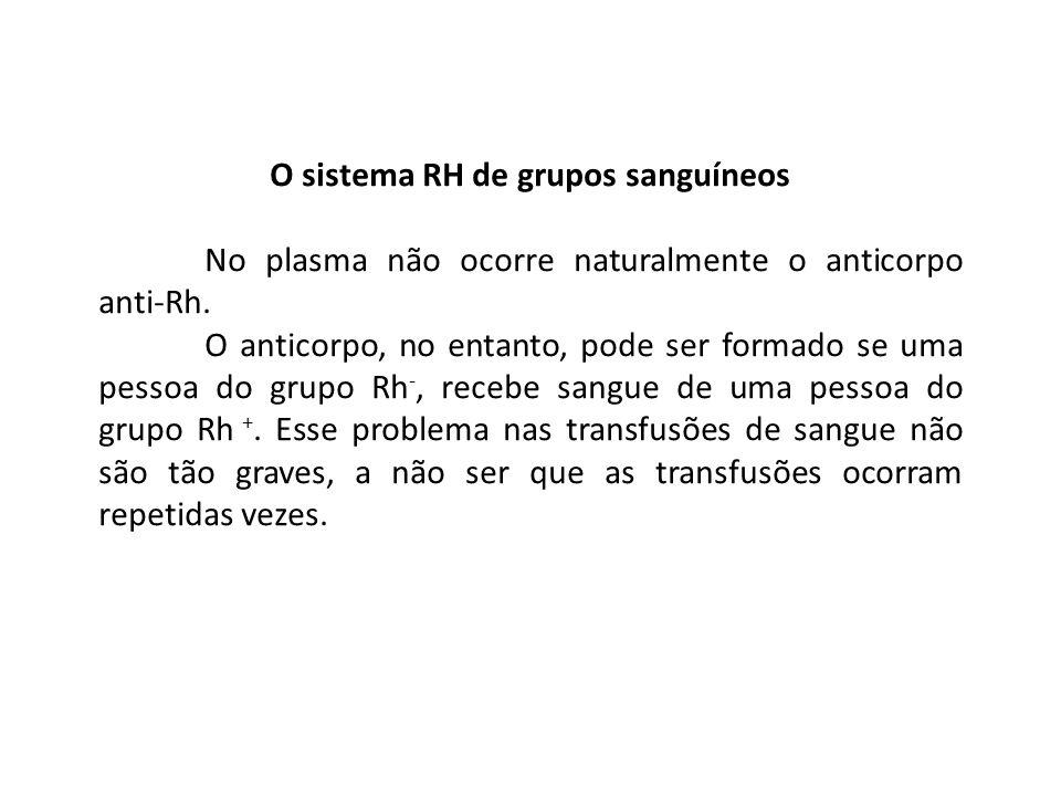 O sistema RH de grupos sanguíneos