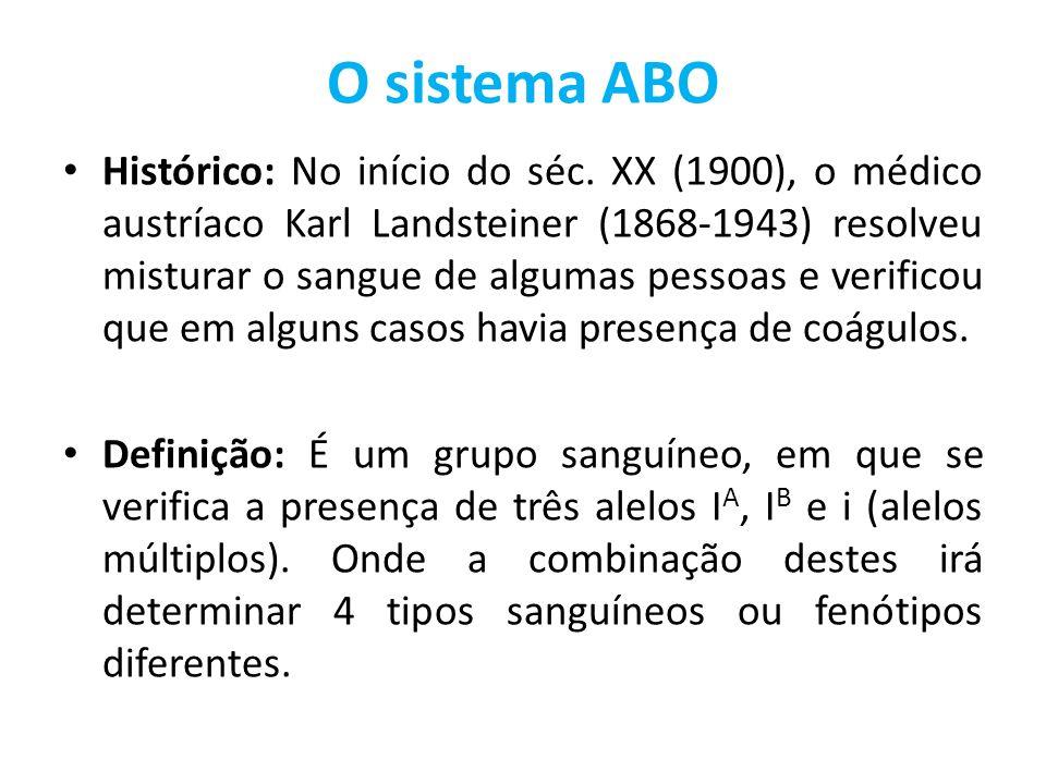 O sistema ABO