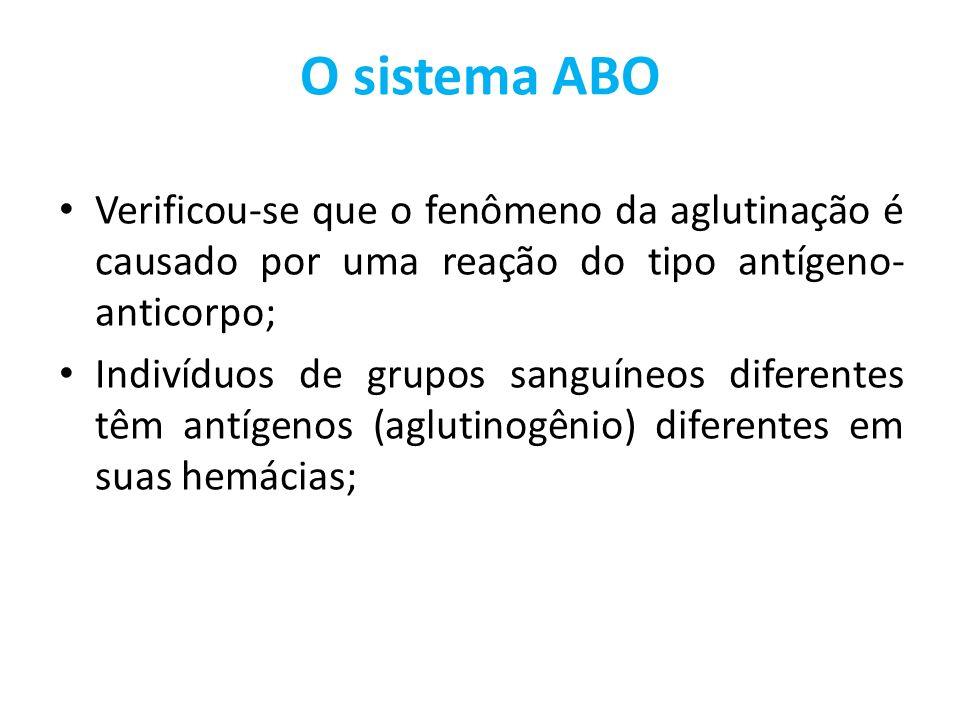 O sistema ABO Verificou-se que o fenômeno da aglutinação é causado por uma reação do tipo antígeno-anticorpo;