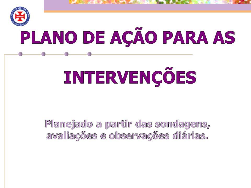 PLANO DE AÇÃO PARA AS INTERVENÇÕES