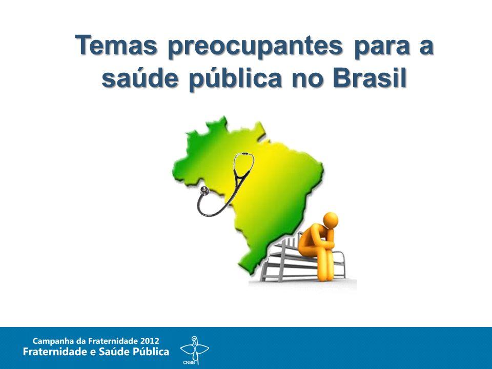 Temas preocupantes para a saúde pública no Brasil
