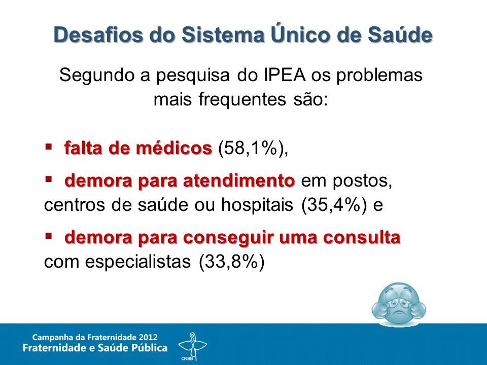 Desafios do Sistema Único de Saúde