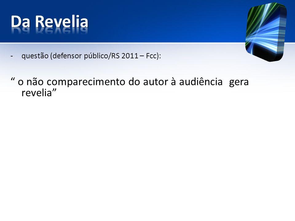 Da Revelia o não comparecimento do autor à audiência gera revelia