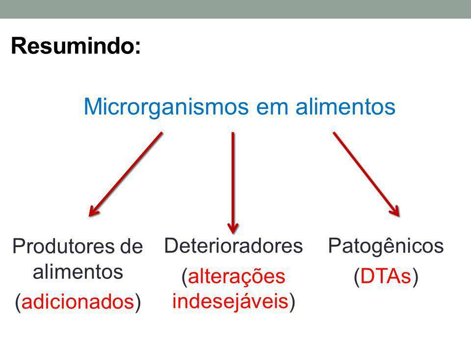 Microrganismos em alimentos Definição de pescado e peixe.