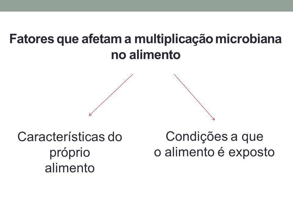 Fatores que afetam a multiplicação microbiana no alimento