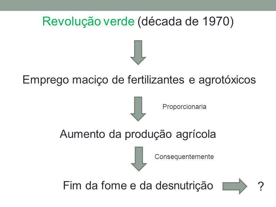 Revolução verde (década de 1970)
