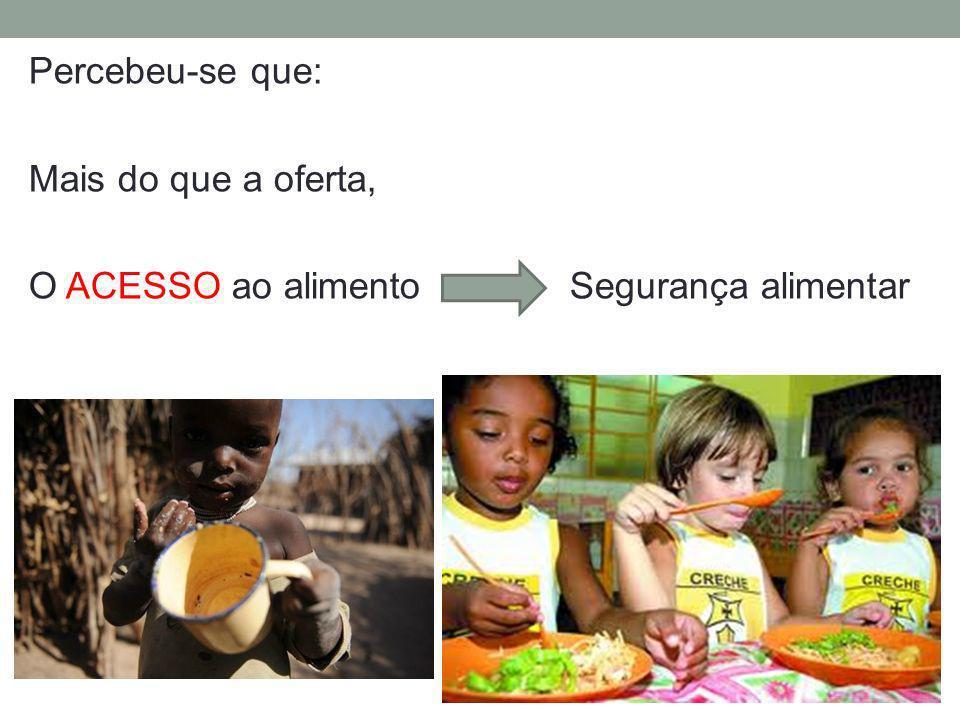 Boas Práticas - Mesa Percebeu-se que: Mais do que a oferta, O ACESSO ao alimento Segurança alimentar