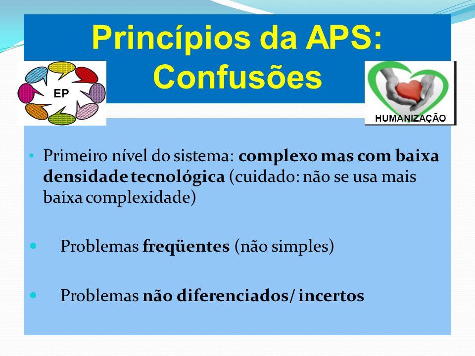 Princípios da APS: Confusões