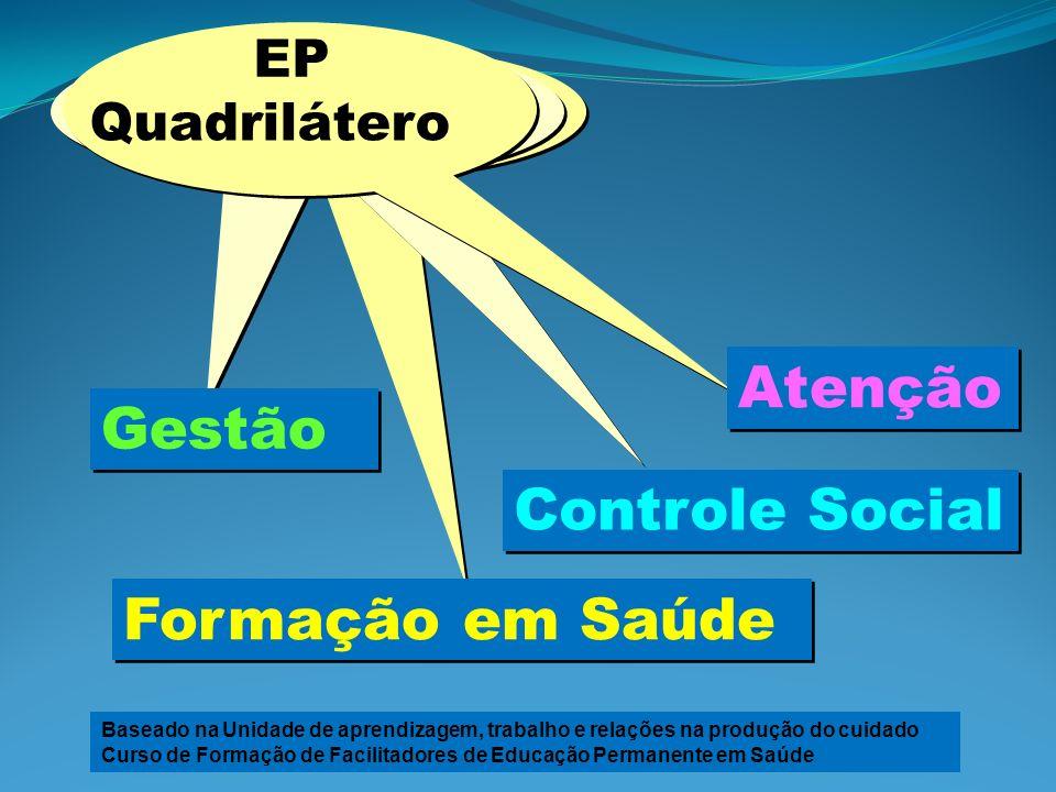 Atenção Gestão Controle Social Formação em Saúde EP Quadrilátero