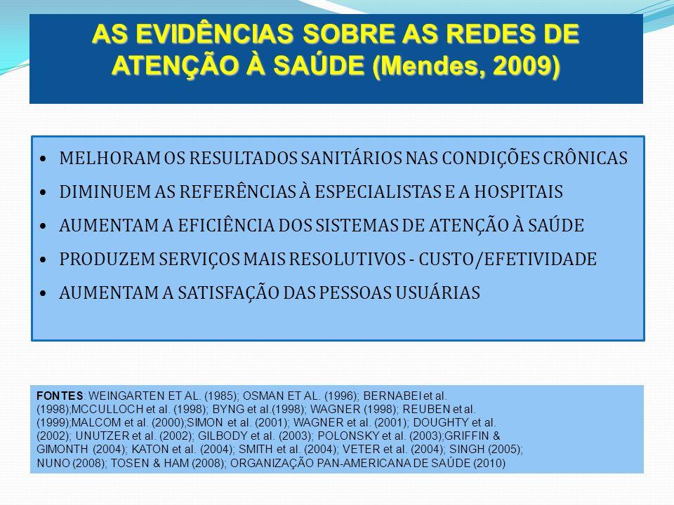 AS EVIDÊNCIAS SOBRE AS REDES DE ATENÇÃO À SAÚDE (Mendes, 2009)