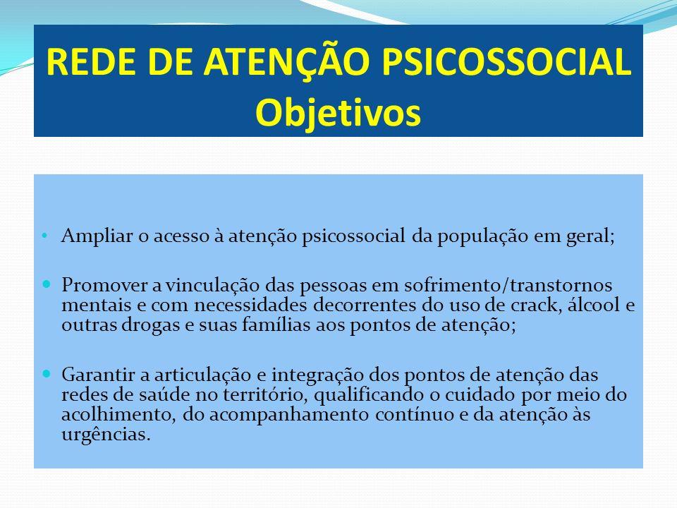 REDE DE ATENÇÃO PSICOSSOCIAL Objetivos