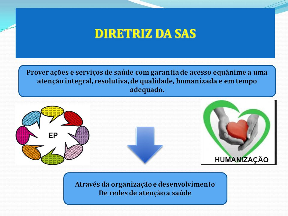 Através da organização e desenvolvimento De redes de atenção a saúde