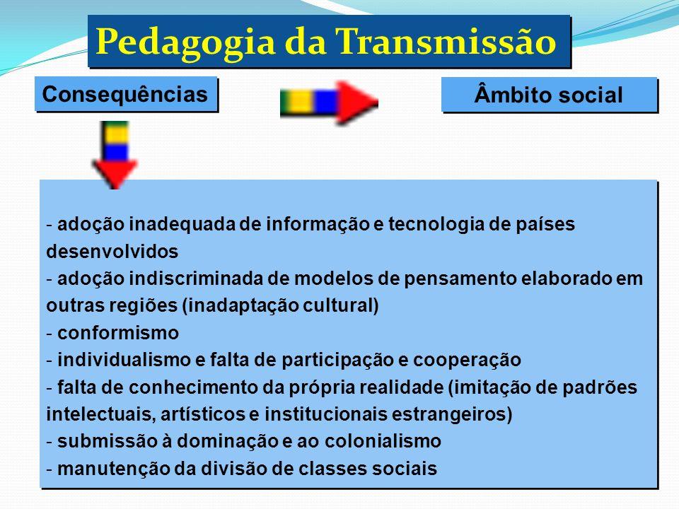 Pedagogia da Transmissão
