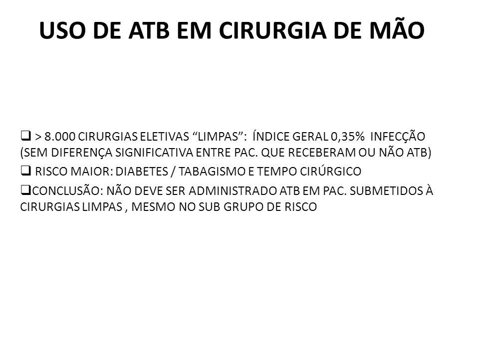 USO DE ATB EM CIRURGIA DE MÃO