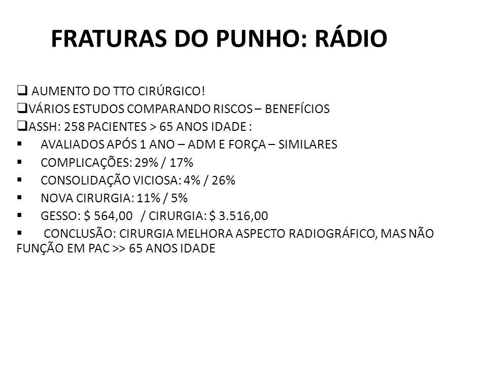 FRATURAS DO PUNHO: RÁDIO