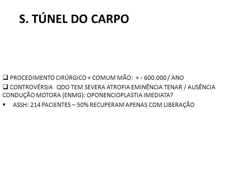 S. TÚNEL DO CARPO PROCEDIMENTO CIRÚRGICO + COMUM MÃO: + - 600.000 / ANO.