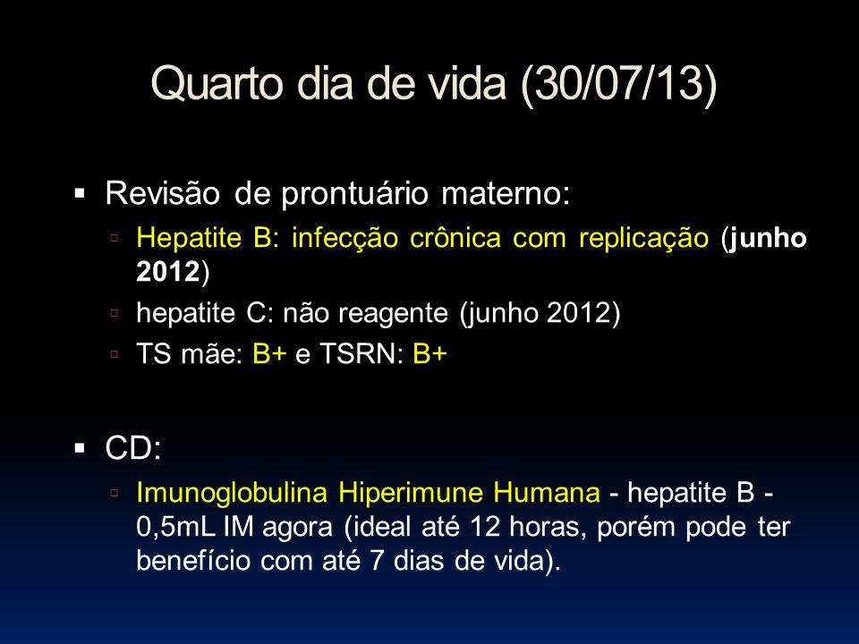 Quarto dia de vida (30/07/13) Revisão de prontuário materno: CD: