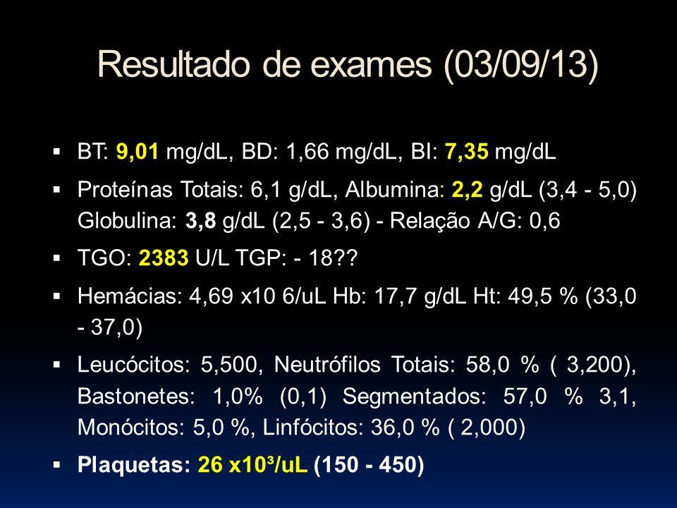 Resultado de exames (03/09/13)
