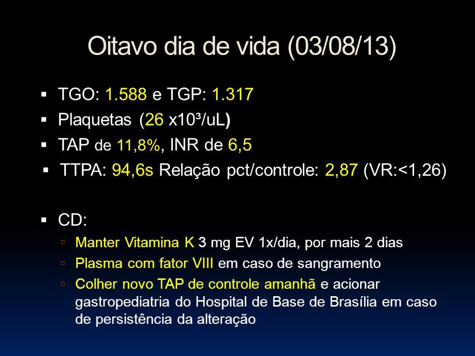 Oitavo dia de vida (03/08/13) TGO: 1.588 e TGP: 1.317