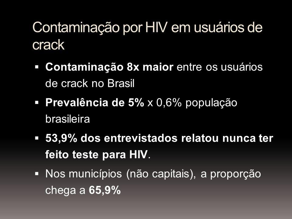 Contaminação por HIV em usuários de crack