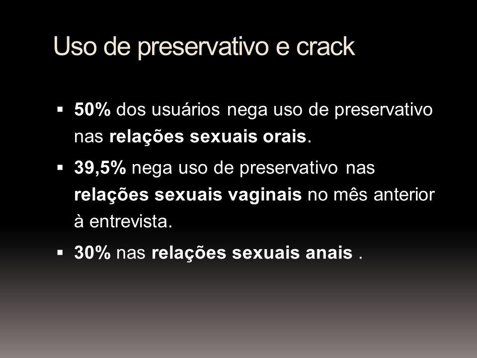 Uso de preservativo e crack