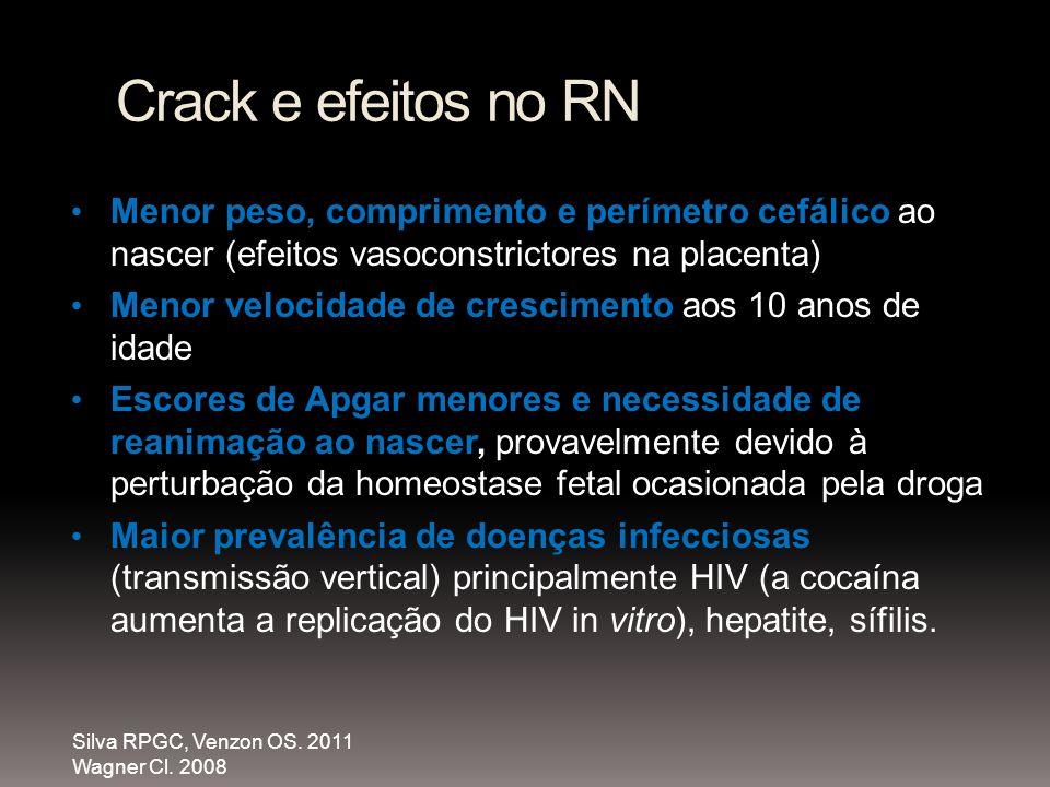Crack e efeitos no RN Menor peso, comprimento e perímetro cefálico ao nascer (efeitos vasoconstrictores na placenta)