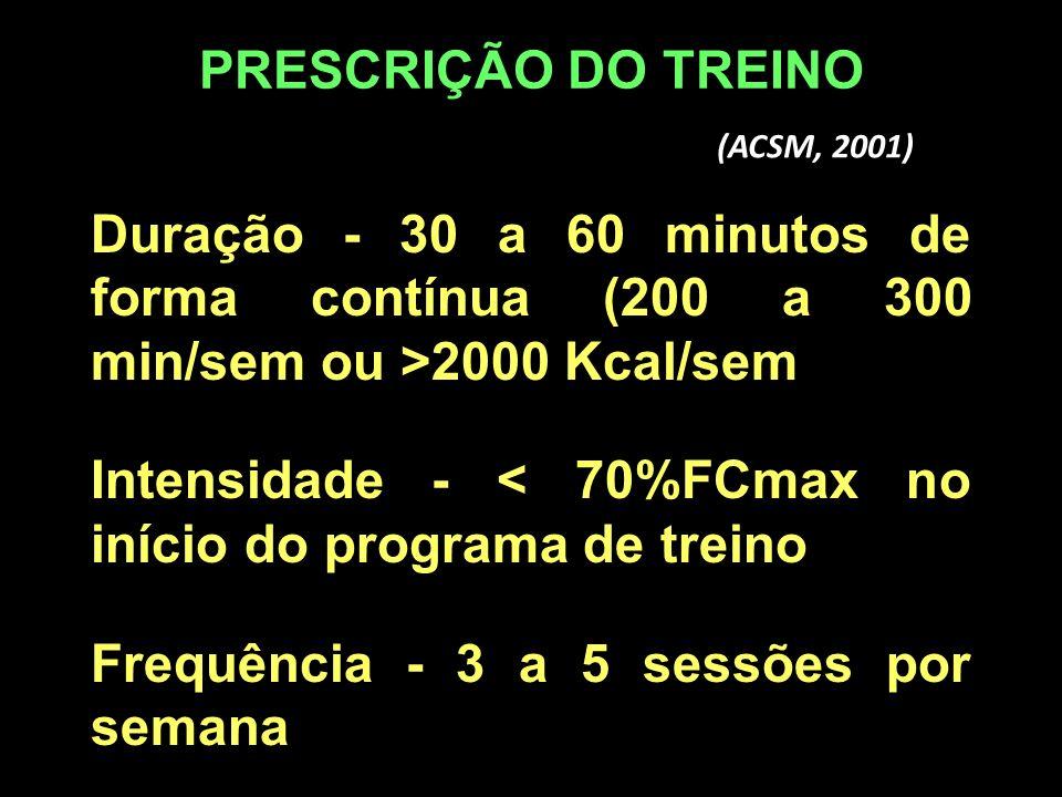 Intensidade - < 70%FCmax no início do programa de treino