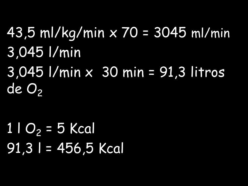 43,5 ml/kg/min x 70 = 3045 ml/min 3,045 l/min. 3,045 l/min x 30 min = 91,3 litros de O2. 1 l O2 = 5 Kcal.