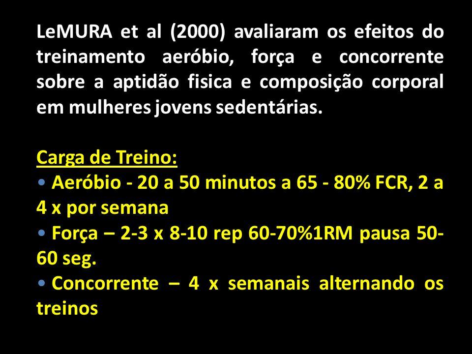 LeMURA et al (2000) avaliaram os efeitos do treinamento aeróbio, força e concorrente sobre a aptidão fisica e composição corporal em mulheres jovens sedentárias.